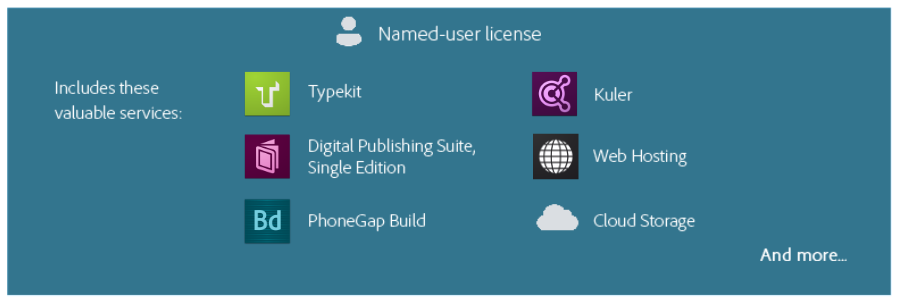 adobe educational licenses